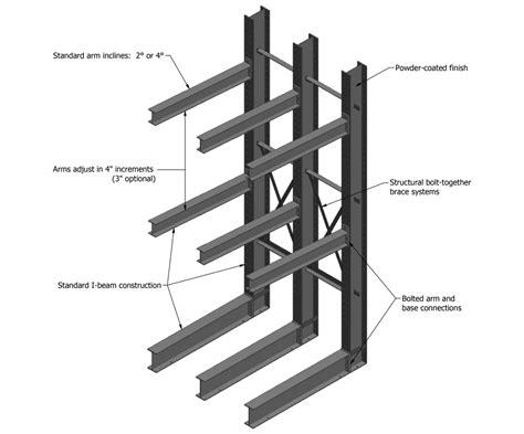 pin  lumber storage racks
