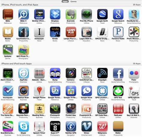 Apps On iPhone