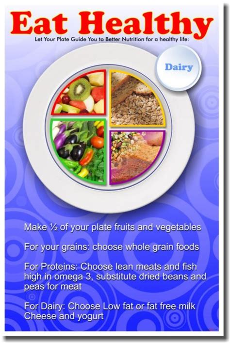 eat healthy health diet food nutrition poster