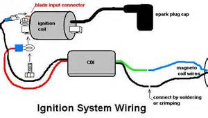 similiar race engines ignition system diagram keywords jaguar cdi ignition for the chinese 48cc ht engine