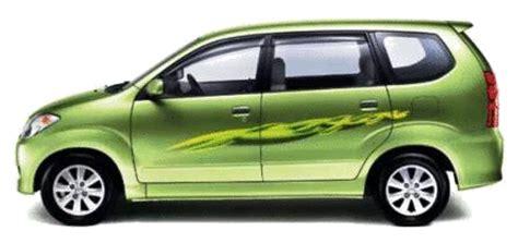 Gambar Mobil Gambar Mobiltoyota Avanza by Karsono Animasi Mobil Avanza 2007 Dengan Css3