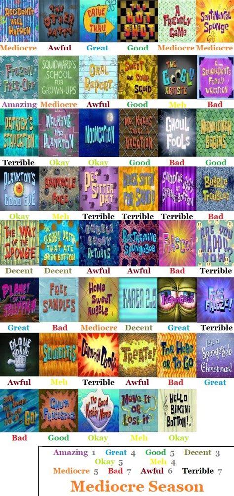 Spongebob Season 8 Scorecard Discussions Encyclopedia