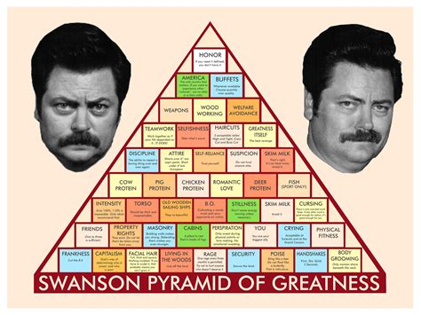 ron swanson pyramid  greatness wallpapers daves geeky
