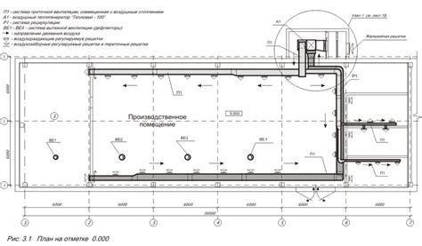 Отопление производственного помещения площадью 1500 кв.м в Москве. Котел на 1500 квадратных метров.