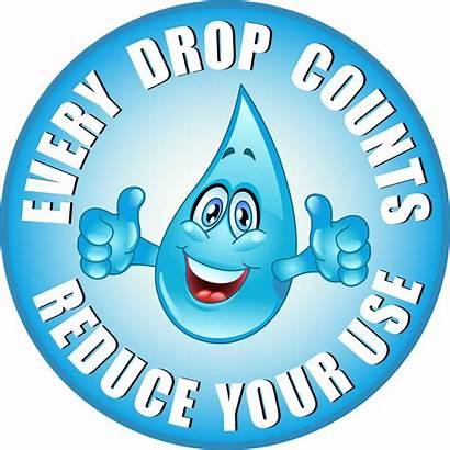 Water Save Money Tips Saving Energy Reduce