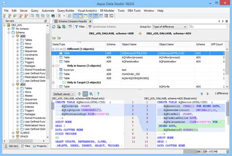 Db2 Dba Z Os Resume by Zos Db2 Client Sql Query And Administration Tool Aquafold