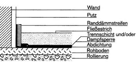 Dämmung Unter Estrich Mit Betonplatte Verkleben
