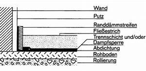 Bodenplatte Aufbau Altbau : abdichtung gegen feuchte aus dem untergrund boden ~ Lizthompson.info Haus und Dekorationen