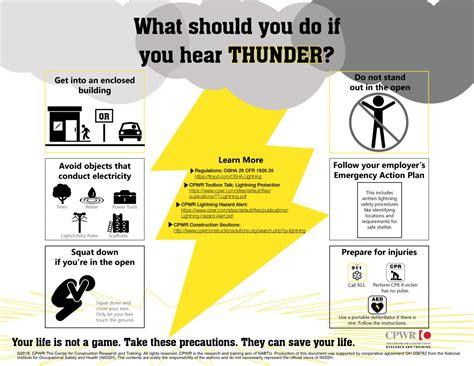 cpwr protect   lightning