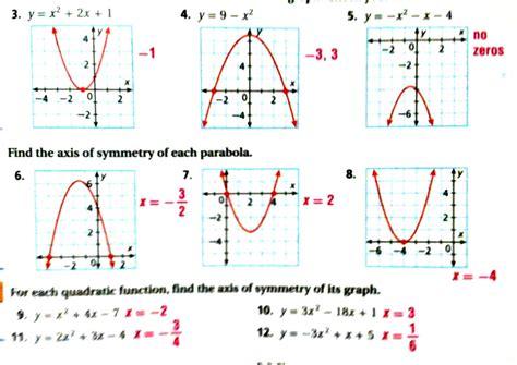 characteristics of quadratic functions worksheet
