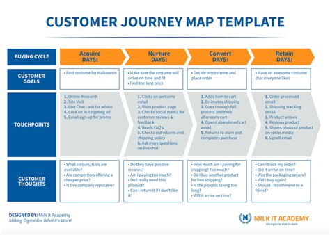 Customer Journey Map Template 51 Customer Journey Map Template How To Create A Customer
