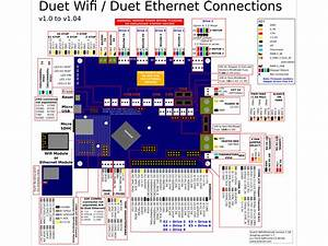 2   Wiring Your Duet 2 Wifi  Ethernet