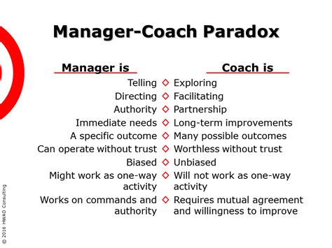 manager coach paradox hwao consulting