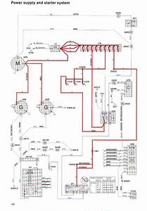 Volvo V70 Ignition Wiring Diagram