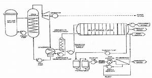 Schematic Diagram Of A Nuclear Power Reactor Coupled To An