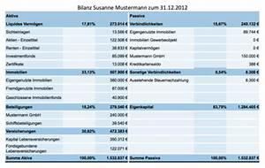 Gewinn Verlust Rechnung : gewinn in bilanz ~ Themetempest.com Abrechnung