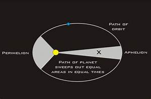 Faulkes Telescope Educational Guide