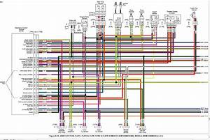 Hd Touring Wiring Diagrams