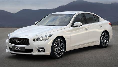 The Best Luxury Sport Sedans