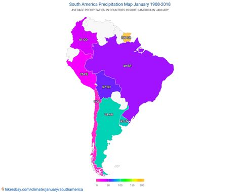 Dienvidamerika - Laika, Janvāris, Dienvidamerika 2020