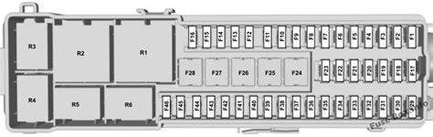 fuse box diagrams ford escape