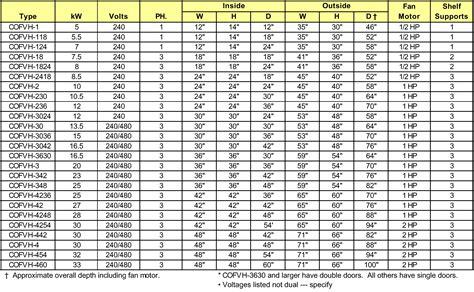Standard Door Sizes Interior  Smalltowndjscom. Canac Kitchen Cabinets. Best Kitchen Cabinet Color. Kitchen Cabinets El Paso Tx. How To Make Kitchen Base Cabinets. Kitchen Cabinets Santa Ana Ca. Redo Kitchen Cabinets Diy. Home Depot Kitchen Cabinet Refacing. Kitchen Sink And Cabinet