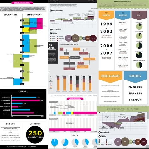 Data Visualization Resume Exles the design of information 187 resume