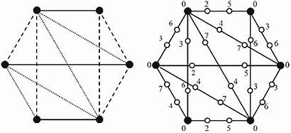 Graph Coloring Edge Lemma Shows Satisfying Left