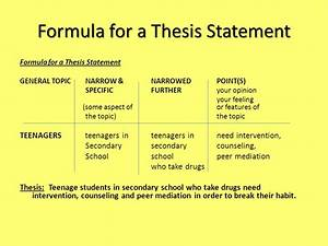 thesis statement formula middle school