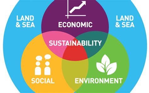 Global Sustain at the 1st Circular Economy Forum of the ...