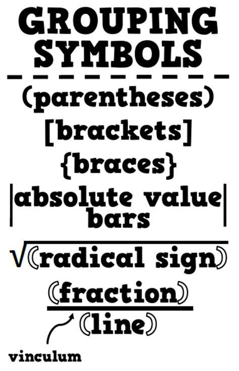 math grouping symbols poster