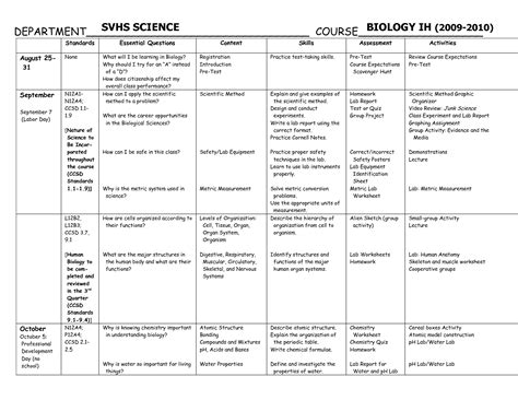 14 Best Images Of Cell Structure And Function Worksheet Answers  Cell Organelles Worksheet