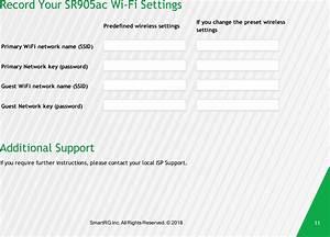 Smartrg Sr900 802 11ac Gigabit Router User Manual Sr400ac