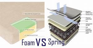 memory foam vs mattresses your rx for restful sleep