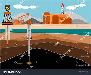 Oil Gas Production Conceptual Well Schematic Stock Vector