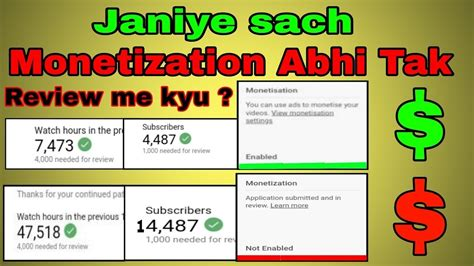 2k Subscribers 4k hours monetization enabled 30k sub 80k ...