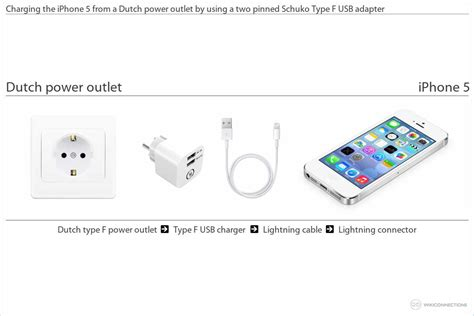 can i use my iphone in europe charging your iphone 5 in netherlands