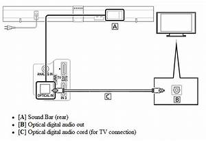 Sony Marine Stereo Wiring Diagram