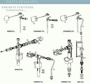 Pieces Detachees Wc Suspendu : siamp compact 95l robinet flotteur lateral silencieux ~ Dode.kayakingforconservation.com Idées de Décoration