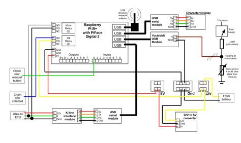 obd to usb wiring diagrams repair wiring scheme apktodownload com