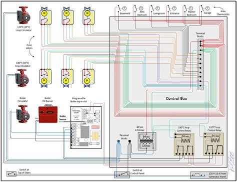 6 zone boiler wiring and piping buderus honeywell heating help the wall