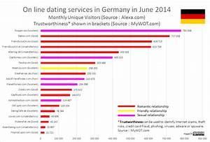 Dating Sites In Germany : online partnervermittlung wikiwand ~ Watch28wear.com Haus und Dekorationen