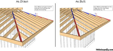 Framing A Hip Roof Addition by The Hip Thisiscarpentry