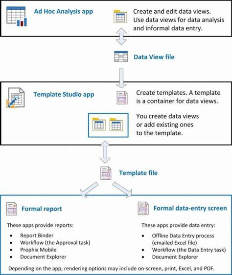 data entry spreadsheet template   gantt chart