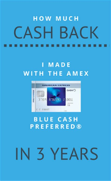 Amex blue cash preferred credit card. Is the AmEx Blue Cash Preferred Worth It? Here's How Much It Saved Me Over Three Years ...