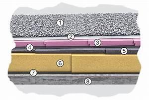 Vlies Unter Pflaster : umkehrdach austrotherm d mmstoffe xps bauplatte ~ Lizthompson.info Haus und Dekorationen