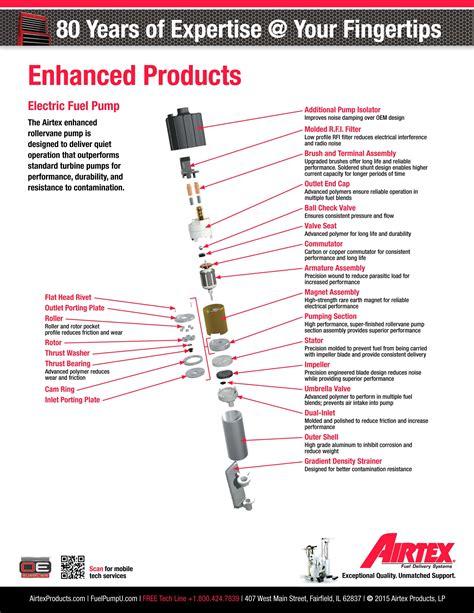 Precision Fuel Wiring Diagram Ford Ranger parts airtex electric fuel e11010 onan generator rv