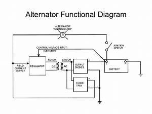 Drive Works Alternator Wire Diagram 1 - 1999 Mazda B2500 Fuse Diagram -  vw-t5.ab17.jeanjaures37.fr | Drive Works Alternator Wire Diagram 1 |  | Wiring Diagram Resource
