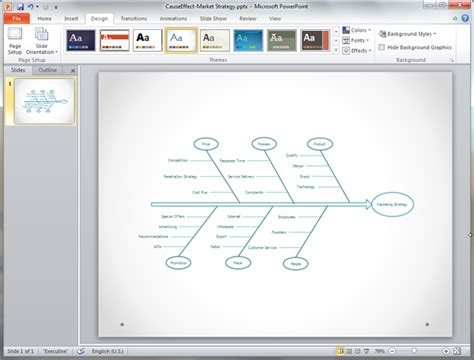 effect diagram templates  powerpoint