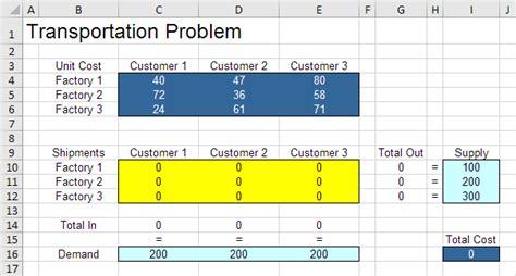 transportation problem  excel easy excel tutorial